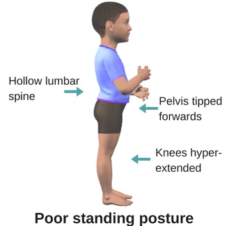 Child-stand-hollow-back.jpg